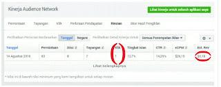 estimasi earning 1 klik